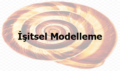 İşitsel modelleme